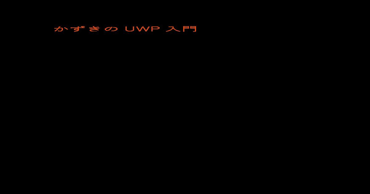Toast Notification Uwp