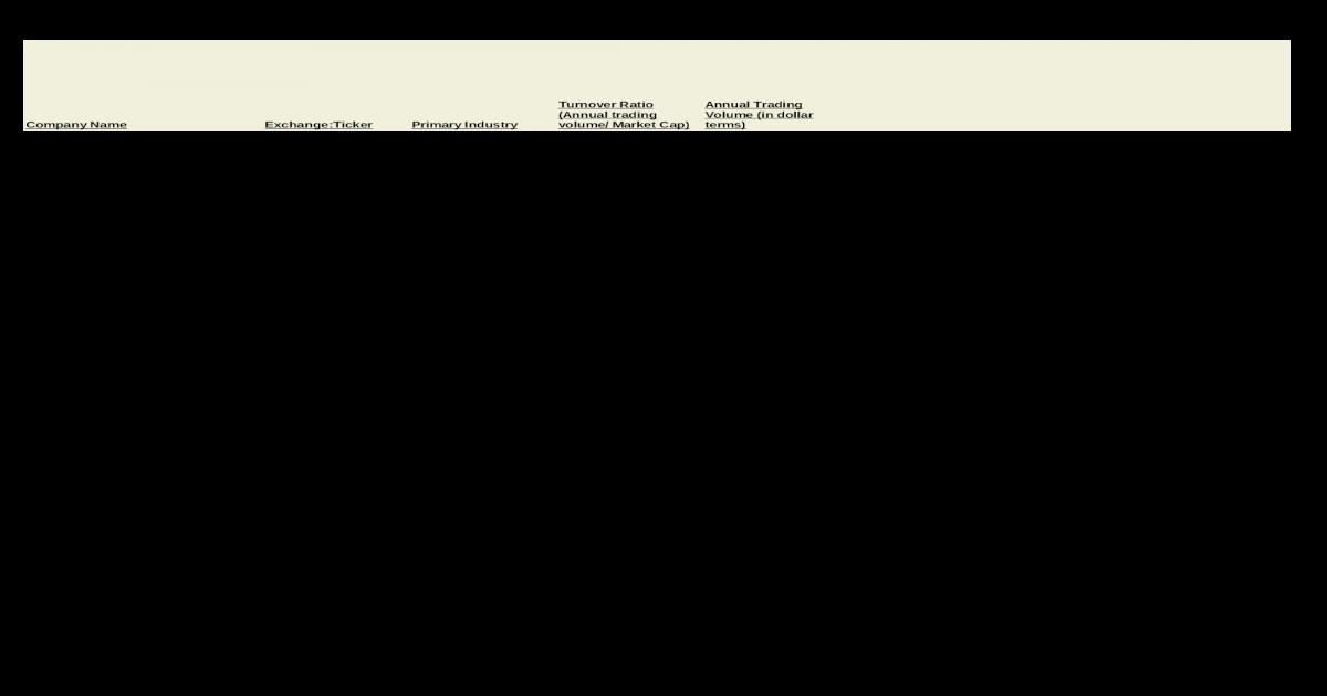 pages stern nyu edu/~adamodar/pc/datasets/invphil    pages stern nyu