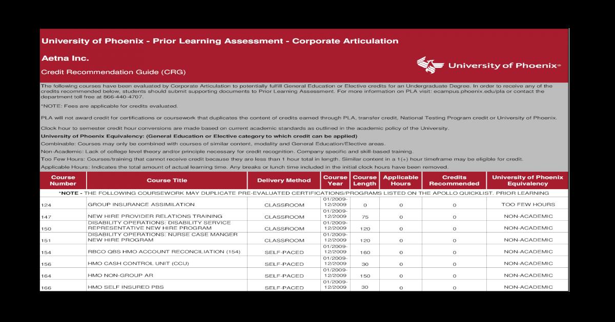 Aetna Inc University Of Phoenix Prior Learning Assessment