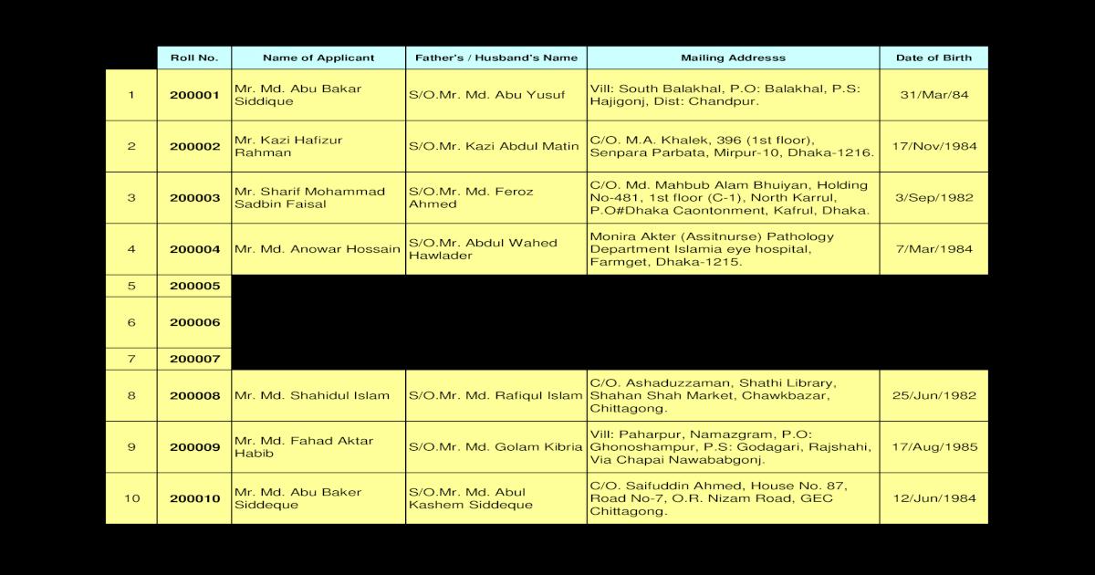 Total TSO 2011 - [PDF Document]