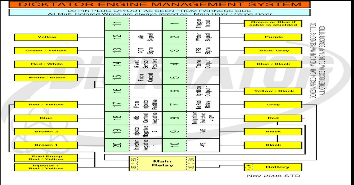 Dicktator Wiring Diagram - Wiring Two Gfci Schematic List Data Schematicsantuariomadredelbuonconsiglio.it