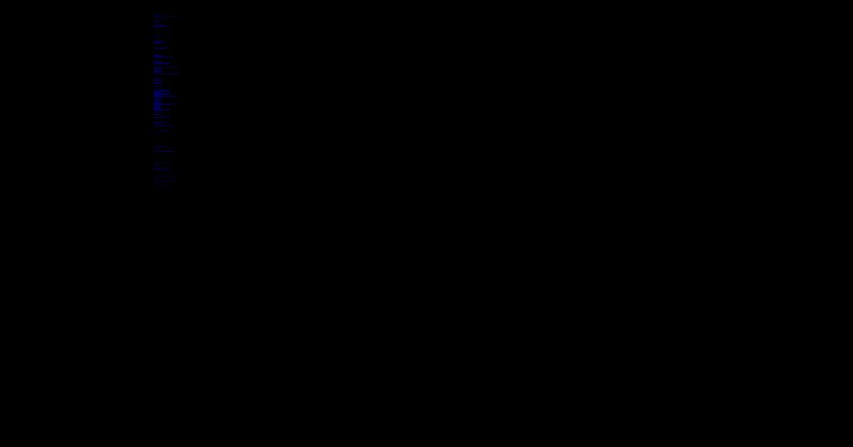 tinfc - [XLS Document]